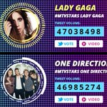 ????MTV Update???? 1D: 121K/h LG: 77K/h Stop tweeting #BrouisIsFake; continue voting! WERE LOSING #MTVStars One Direction https://t.co/xEI2kVJ2DT