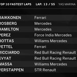 FASTEST LAPS (after 13 of 55 laps) Raikkonen in P4 goes purple #AbuDhabiGP #F1Finale https://t.co/ZvzwnVlg08