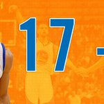 The streak continues. Steph Curry drops 41 as Warriors top Suns, 135-116. https://t.co/hVljdnhP0i