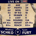 Klitschko vs Fury: Preview of world title clash between Wladimir @Klitschko and @Tyson_Fury: https://t.co/7gWbWMzbOf https://t.co/3bClufnY7c