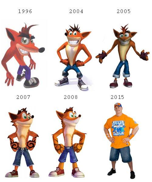 The Evolution of Crash Bandicoot: https://t.co/u2Cbds44LN