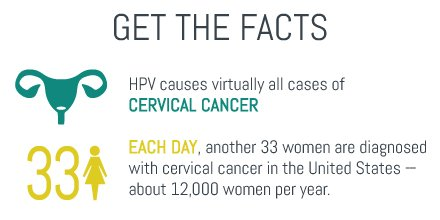 Share these facts to help spread awareness about the cause of cervical cancer. More info at https://t.co/vWiG37GBj9 https://t.co/dACG8djXTe