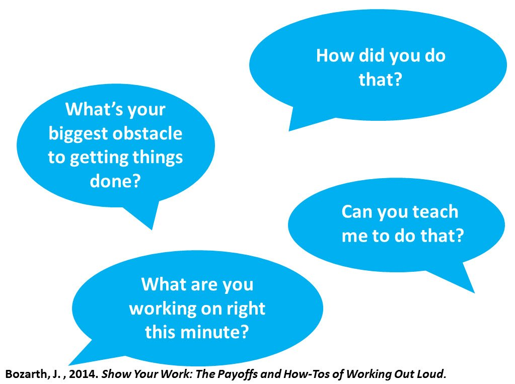 How to encourage people to work out loud? Ask. #i4pl15 #showyourwork #wol #wolweek https://t.co/N8WoO6EuT6