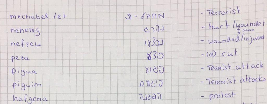 חברה גרמניה התחילה ללמוד עברית באולפן. עוד לא לימדו אותם לומר ״לעד נחיה על חרבנו״ או ״החיים עצמם״, אבל גם זה יבוא https://t.co/LgGYB4Wpua