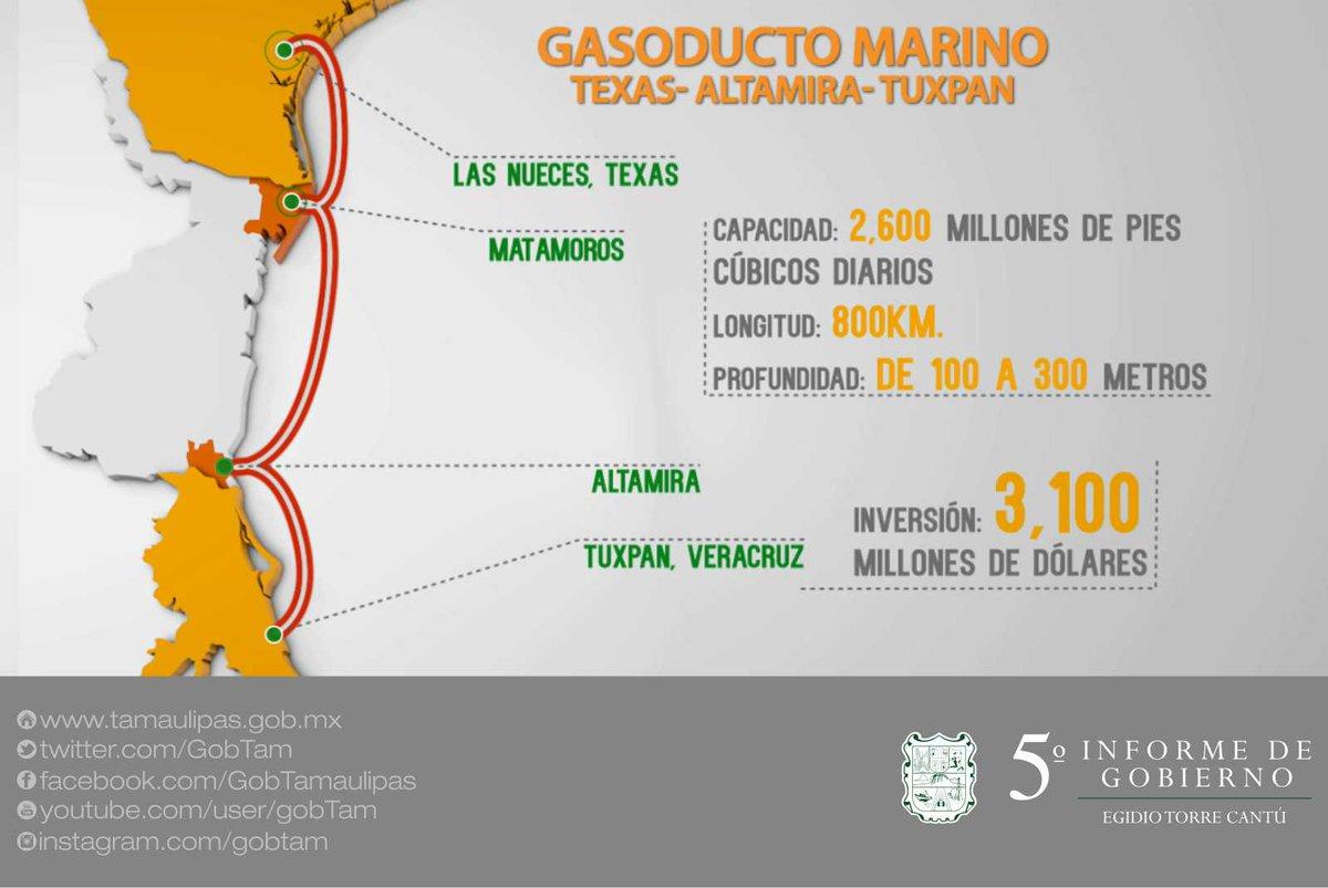 Con el ducto marino #Texas #Altamira #Tuxpan, con ramal en #Matamoros, tendrá gas natural la @CFEmx  #VInformeETC https://t.co/tUmSFVhqkF