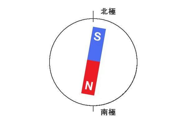 """S(園田)極、N(西木野)極――おわかりいただけただろうか。うみまきは""""地球"""" https://t.co/t49xtvr1pU"""