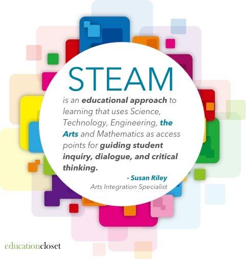 Exciting update from #ESEA hearings! Both House & Senate pass an amendment to include #ArtsEd in #STEM curriculum! https://t.co/4HeUVQ6oKu