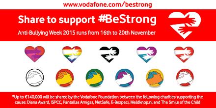 Pomáháme v rámci Týdne proti kyberšikaně, pomozte taky! Za každý RT dá Vodafone 38 Kč pro E-bezpečí #BeStrong https://t.co/y5C2TSY33H