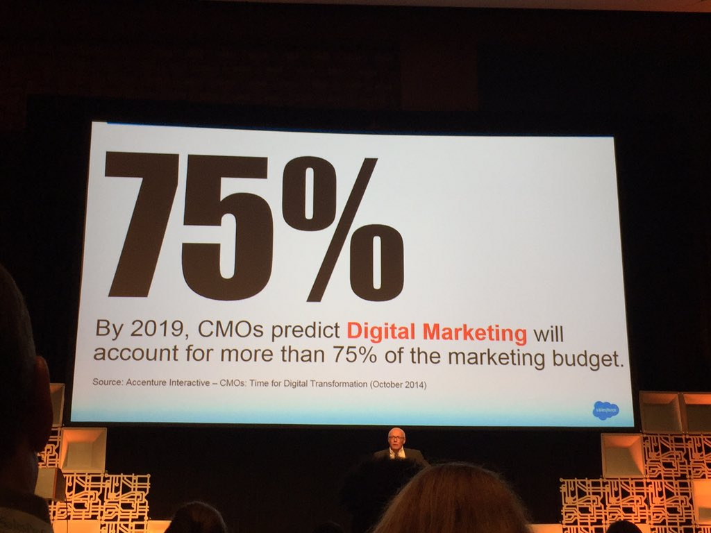 By 2019, CMO's predict digital marketing will account for more than 75% of the marketing budget. @joelbook #ISUM15 https://t.co/9ecZB7vfGN