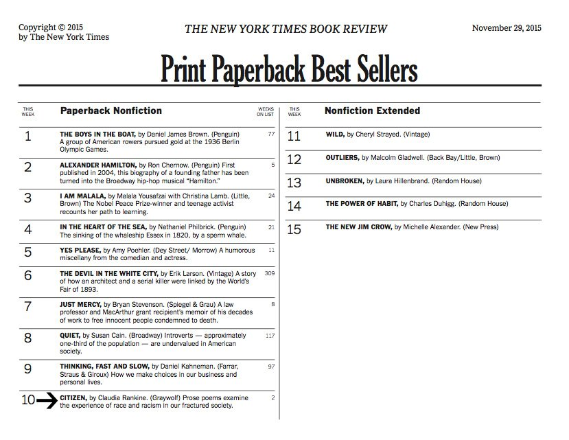 We fainted. #CITIZEN on the NYT best sellers list this week! https://t.co/7Vkvxf8jNG