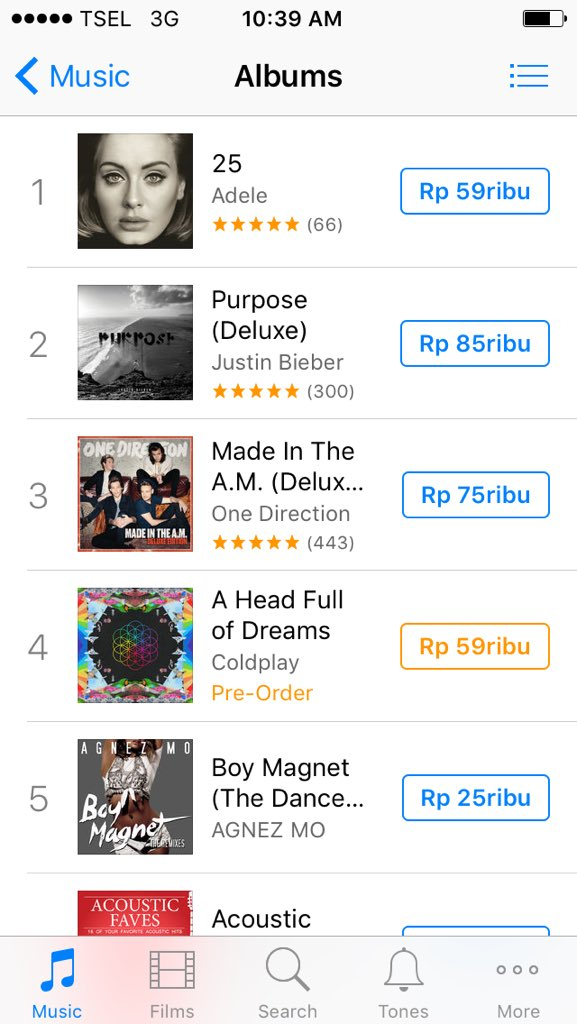 It's #5 on iTunes Indonesia now! https://t.co/AjJ31CdDHo #AGNEZMOBOYMAGNET https://t.co/gAkssCSAFi