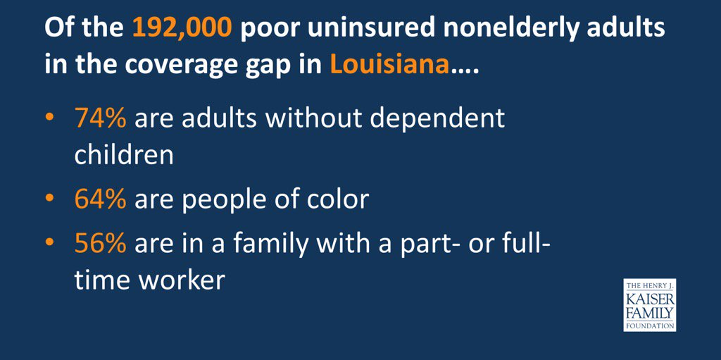 Who could get coverage if #Louisiana expands  #Medicaid? https://t.co/q4GxNkeZcM #Medicaidexpansion #lagov https://t.co/qOQ7qRIXml