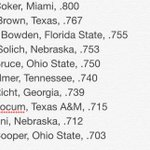 Mark Richt had 7th best record of coaches who have gotten fired without scandal https://t.co/HfLguQkFwN