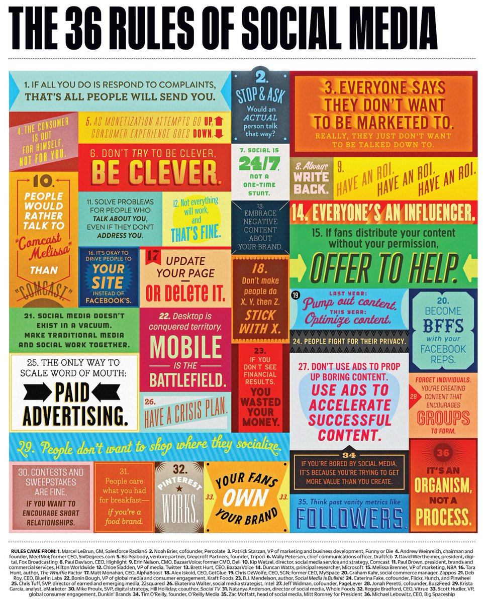 Here they are: the rules of #socialmedia. #thoughtleadership https://t.co/Xjchcr2u61