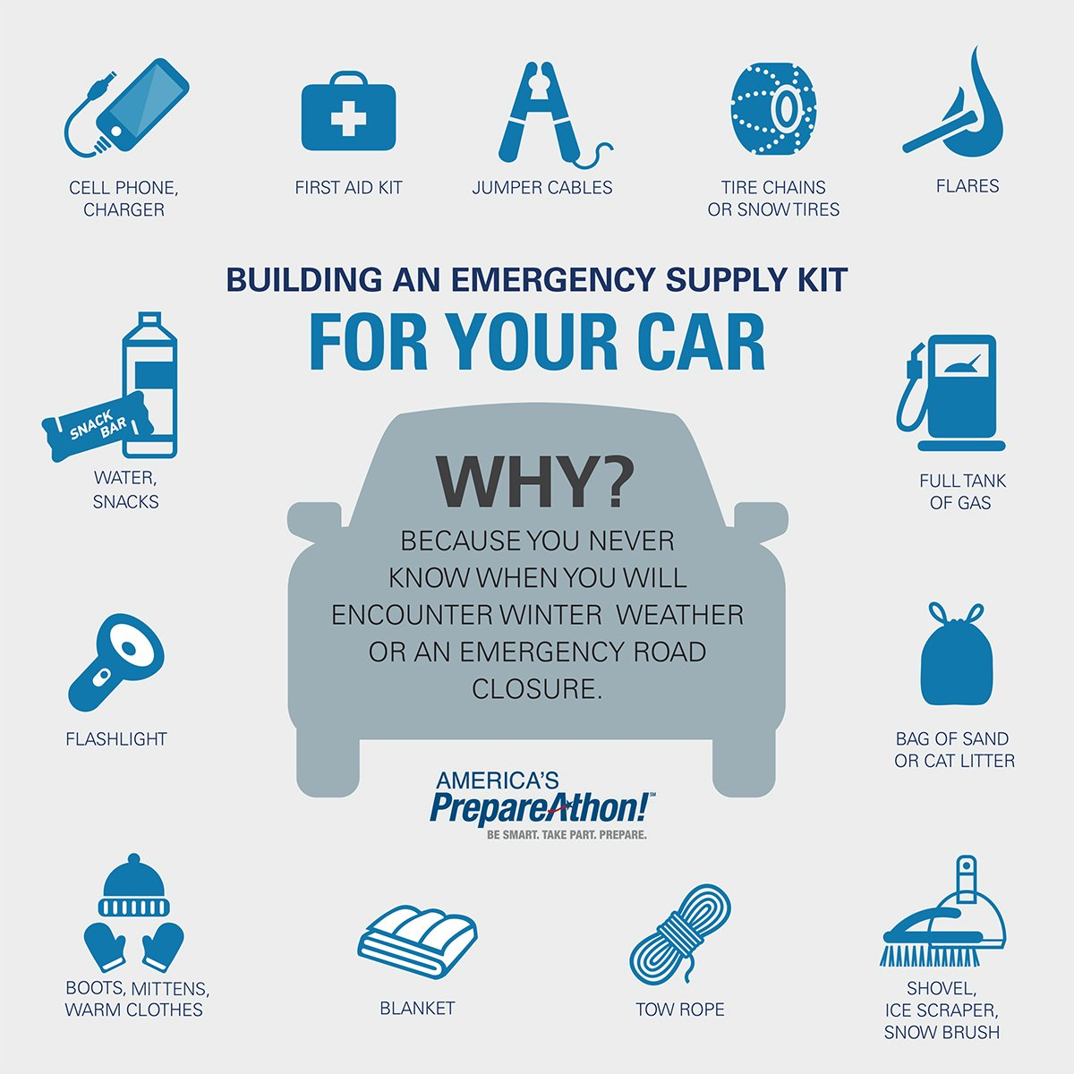 Traveling by car for #Thanksgiving? Take it slow & don't forget an emergency kit with warm clothes. #TravelSafe https://t.co/xg5J6Gz39z