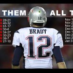 ...and the tour just keeps on rolling along #FTAtour2015 #Patriots @TomBradysEgo https://t.co/RtjHs6vYH2