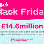 Collect free donations today! with @easyuk #GiveBackFriday https://t.co/TyAvMYCHRX https://t.co/kSsxzuLl8P
