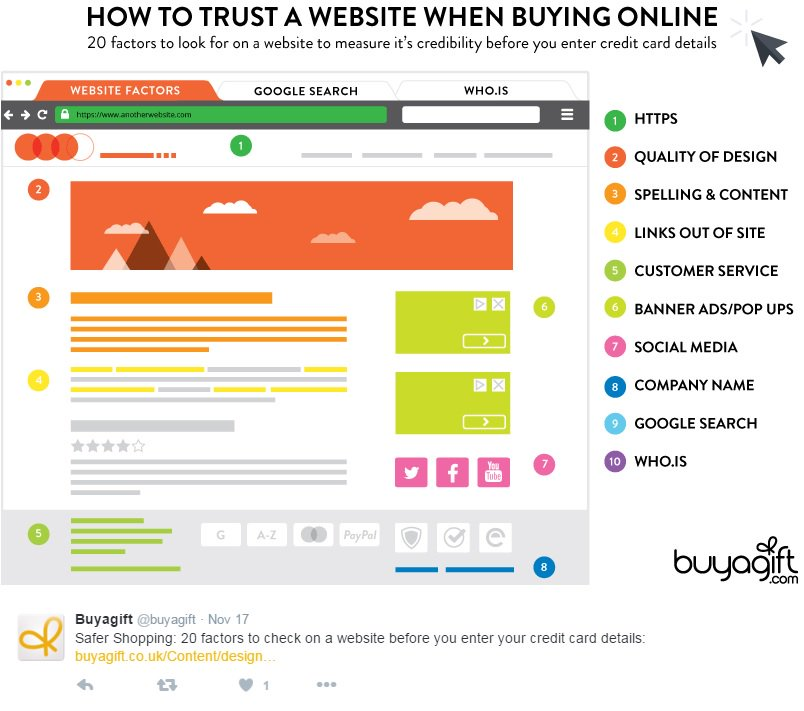 20 factors to check on a website before you enter your card details @buyagift #ChristmasCon https://t.co/EaDdSXFWA1 https://t.co/L3vt3z8ZOM