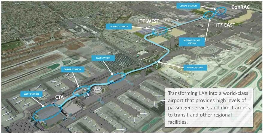 RT @tpap_: New LAX ppl mover + Metro rail will radically transform user access & experience