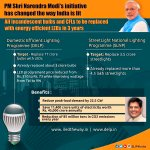 Thanks @PiyushGoyal for this great initiative. 77 crore LEDs to replace bulbs.   #AccheDin https://t.co/pGvW6QMuC9