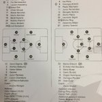 Here is the official #AFCvZAG teamsheet for tonights game https://t.co/UV64ewvHdL