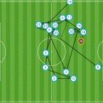 Así ha sido la jugada colectiva azulgrana que ha acabado con el primer gol de Suárez #FCBvRoma #FCBlive https://t.co/zxZ4Si9t2W