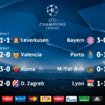 Goals galore across Europe at half-time... #UCL https://t.co/TfX853C67T