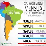 ¡PATRIA UN CARAJO! Salario mínimo venezolano es de $10,87 dolares al mes ¡EL MAS BAJO DEL MUNDO! https://t.co/NHUbrfIi9C