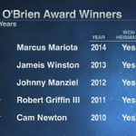 The Davey OBrien finalists hope for same fortune as past winners. •Trevone Boykin •Baker Mayfield •Deshaun Watson https://t.co/47sFreGOpI