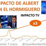 Gran impacto de @Albert_Rivera de @CiudadanosCs en @El_Hormiguero con @PabloMotosBlog #RiveraEH https://t.co/kdleTQYEYy