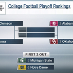 The new College Football Playoff rankings have Oklahoma and Iowa are in the Top 4 for the first time https://t.co/1Kpp6nS1Cw