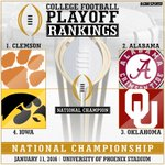 HUGE changes to the College Football Playoff Rankings! https://t.co/kIf0DfKxbi