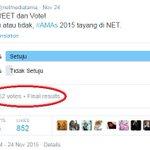Tweet Poll untuk #AMAs udah selesai ya.. Wah ternyata total yg ikutan ada 5.352 votes! Dan banyak yg setuju nih.. https://t.co/b7VHrDhaZF