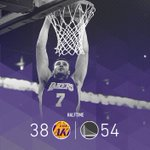 L.A. outscores Golden State in the second quarter, 27-24, but its still a sizable deficit. https://t.co/xRBQOf2XST