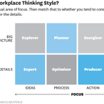 The Different Types of Thinkers You Need on Your Team https://t.co/H5IqJcKhsq https://t.co/XhZ86c3KSK