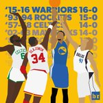 HISTORY. The Warriors have set the mark for the best start to an NBA season: 16-0 #UNDEFEATED (h/t @nbaayy) https://t.co/Th5Cfa3ZSz