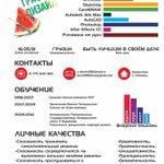 Друзья, мой друг недавно переехал в Алматы. Ищет работу. Талантливый дизайнер. Давайте поможем ему найти работу. РТ! https://t.co/64qPeurR4U
