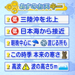 【11/25-19:00 TBC気象台】あすの宮城は、三陸沖と日本海を進む2つの低気圧の影響で、朝晩を中心に雨。西部は朝にかけ雪が混じる所も。この時季らしい寒さとなるため、暖かくしてお出かけを。海上は高波に注意。 https://t.co/RqPTJqx5XD