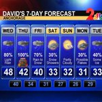 Grab your rain gear and get ready for a wet Thanksgiving in Anchorage. Check out @davidleegeorges 7-day forecast. https://t.co/vBR0u6rXG2