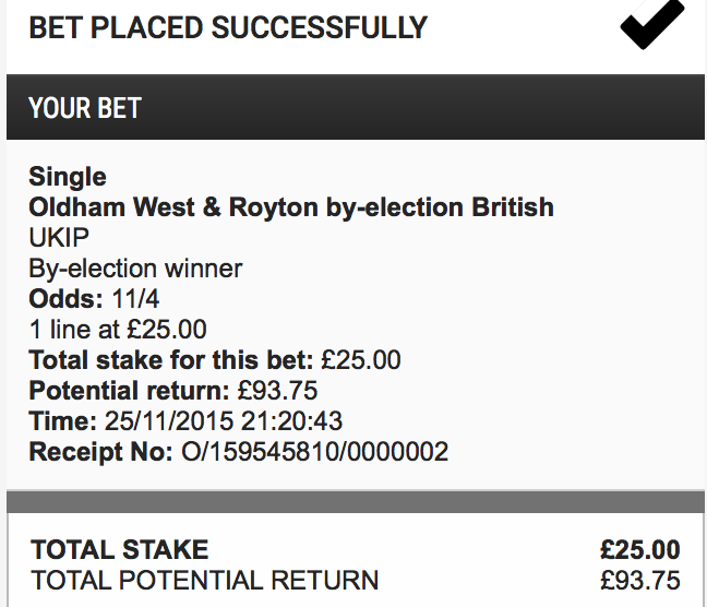 Just placed a bet on UKIP to win in Oldham West. 11/4. Wish I'd got on earlier! https://t.co/mdbwwTgxn9