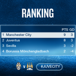 Heres how Group D looks ahead of tonights game. A win would secure top spot for #mcfc! #juvecity #mcfc https://t.co/Aw57c9k7GG