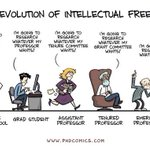 The evolution of intellectual freedom by @phdcomics https://t.co/1aYDGfgPHF