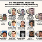 Here it is... your 2015 Yuma Sun/Yuma Rotary Club football all-region selections: https://t.co/7oWakR22pq