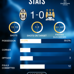 Stat attack! #juvecity in numbers... #mcfc https://t.co/ejzwKjDo1z