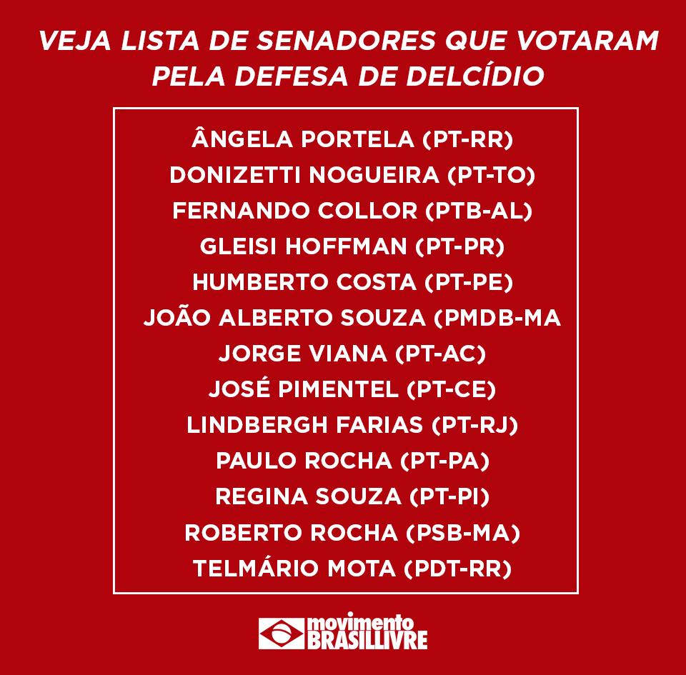 Eis a lista dos senadores que votaram contra a prisão de Delcídio Amaral: https://t.co/0tFIO9RtoG