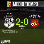 #Primera | ¡Final del 1T! #ZamoraFC 2-0 #CaracasFC | 4tos (vuelta) | Global: ZAM 3-1 CAR | #Adecuación2015 https://t.co/tgQtyrK0Vl