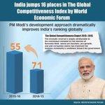 Prime Minister Shri @narendramodis development approach has dramatically imporved Indias ranking globally. https://t.co/PBRrSxp85e
