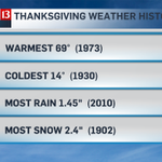 today well see a high of 60 in #indy, but you can throw these other numbers out over dinner! #wthrsunrise https://t.co/zMrJBXk1my