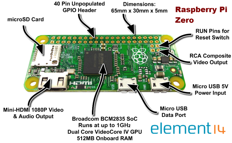 Discover the #RaspberryPi Zero and a project you can make on the element14 Community : https://t.co/FkJYqQIsIM https://t.co/8vgCrIU1XE