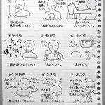 【風呂での過ごし方】貴方はどのタイプですか? pic.twitter.com/usrZxa6qoW